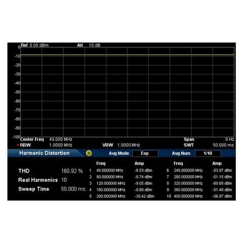 Програмне розширення для вимірювання ACPR, OBW, CP, TDP RIGOL AMK-DSA800 Прев'ю 5
